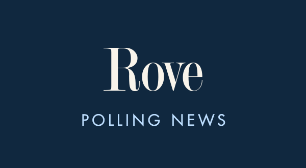 Placeholder polling news